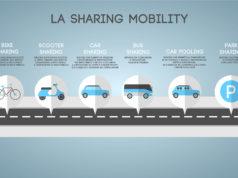 Mobilità condivisa, ecco i mezzi