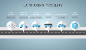 Mobilità condivisa in crescita, ma calano servizi e utenti del bike sharing
